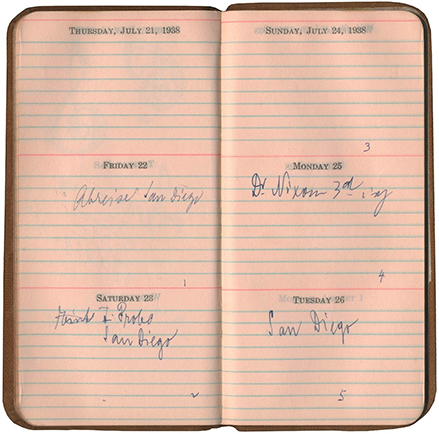 Diary © Arnold Schönberg Center